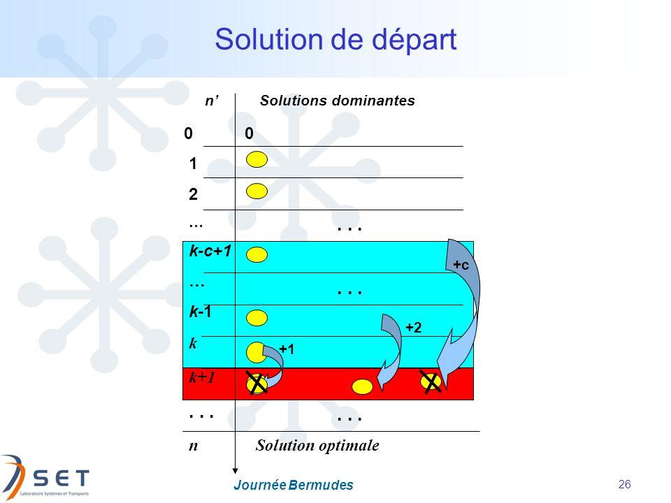 Solution de départ . . . . . . . . . . . . 0 0 1 2 k-c+1 k-1 k k+1