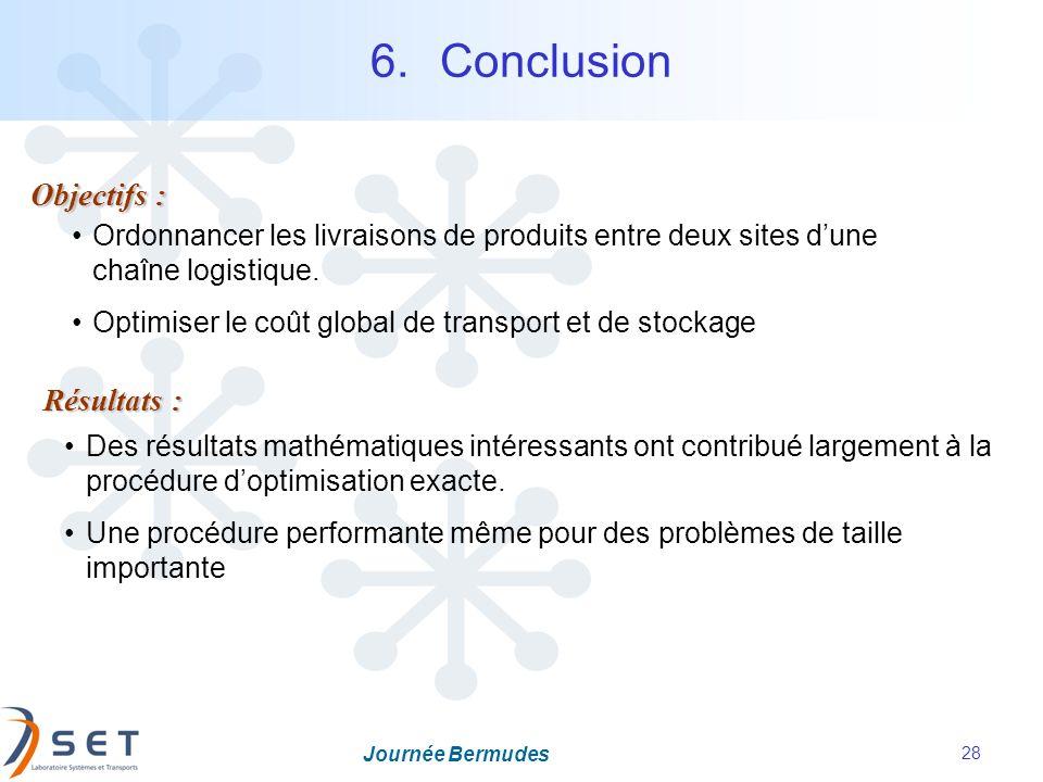 Conclusion Objectifs : Résultats :
