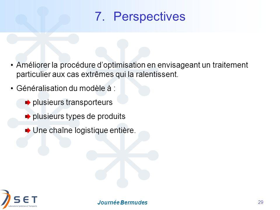 Perspectives Améliorer la procédure d'optimisation en envisageant un traitement particulier aux cas extrêmes qui la ralentissent.