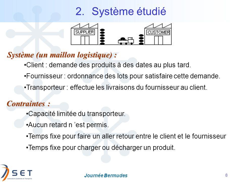 Système étudié Système (un maillon logistique) : Contraintes :