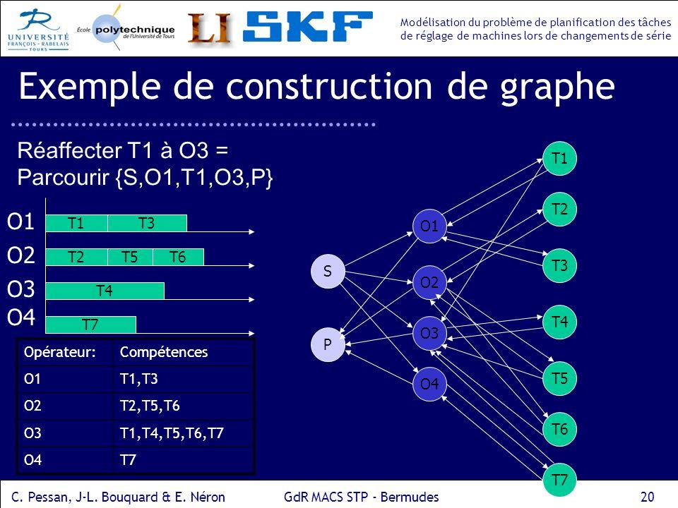 Exemple de construction de graphe