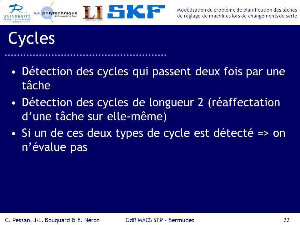 Cycles Détection des cycles qui passent deux fois par une tâche