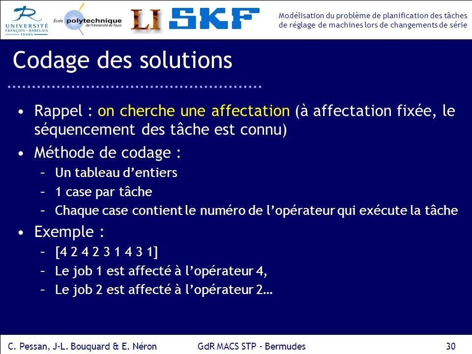 Codage des solutions Rappel : on cherche une affectation (à affectation fixée, le séquencement des tâche est connu)