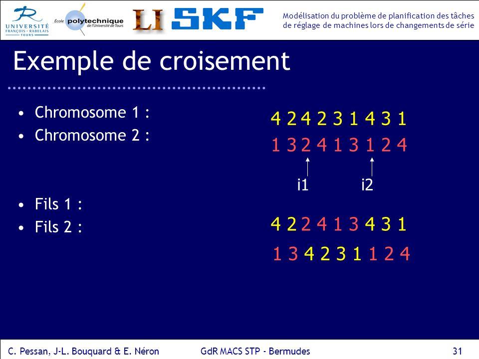 Exemple de croisement Chromosome 1 : Chromosome 2 : Fils 1 : Fils 2 : 4 2. 4 2 3 1. 4 3 1. 1 3.