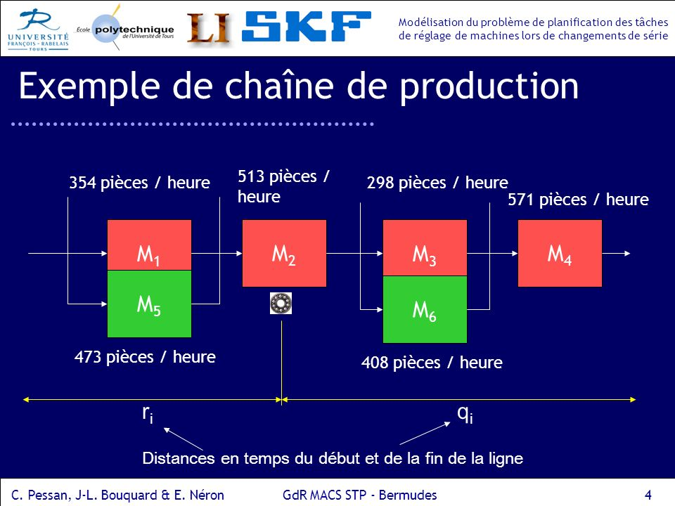 Exemple de chaîne de production