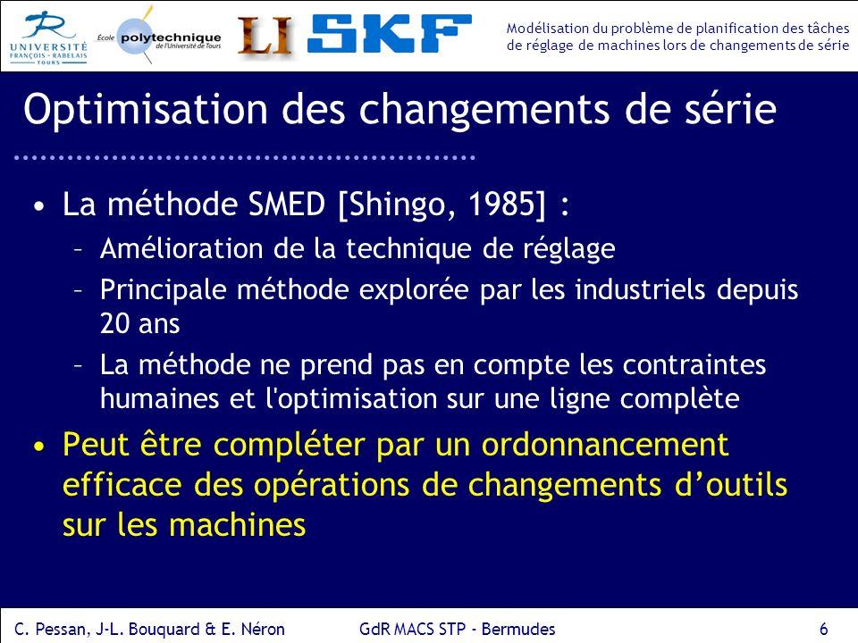 Optimisation des changements de série