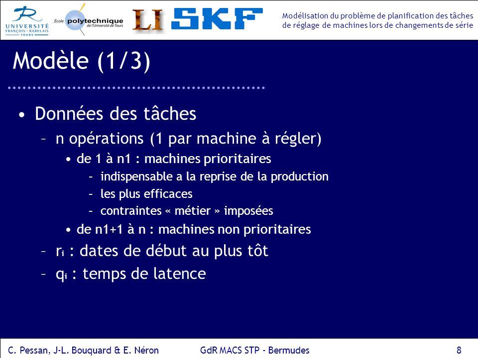 Modèle (1/3) Données des tâches n opérations (1 par machine à régler)