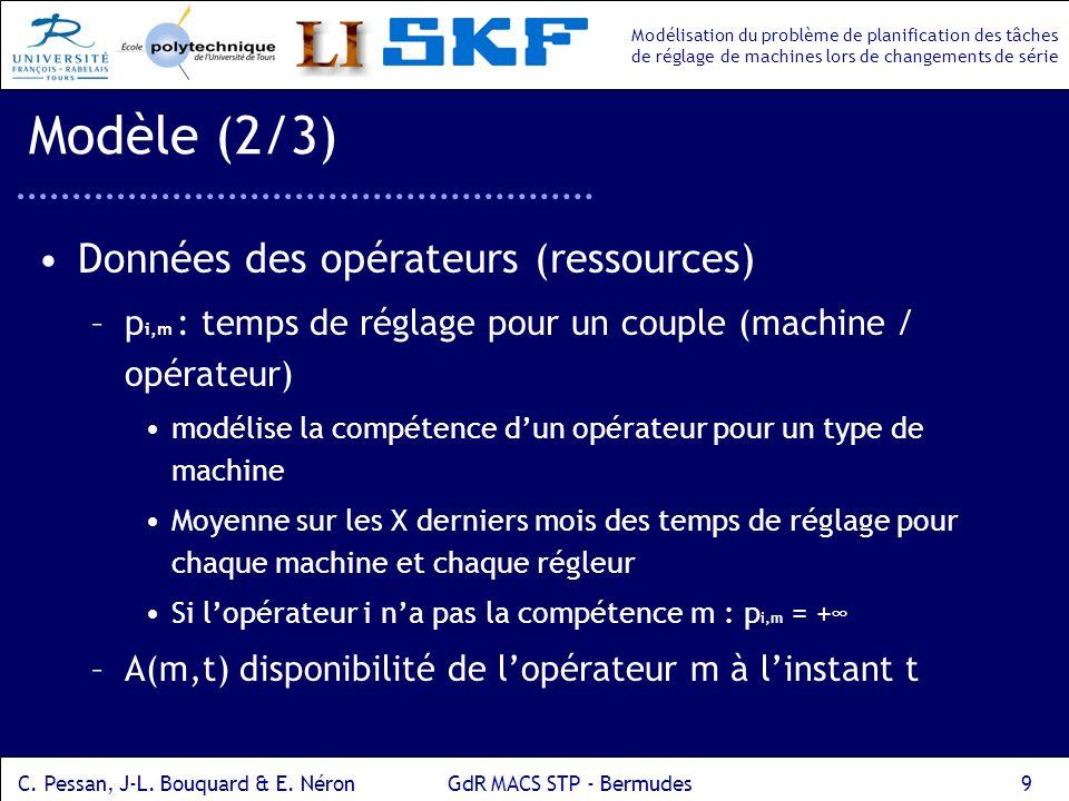 Modèle (2/3) Données des opérateurs (ressources)