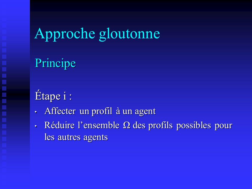 Approche gloutonne Principe Étape i : Affecter un profil à un agent