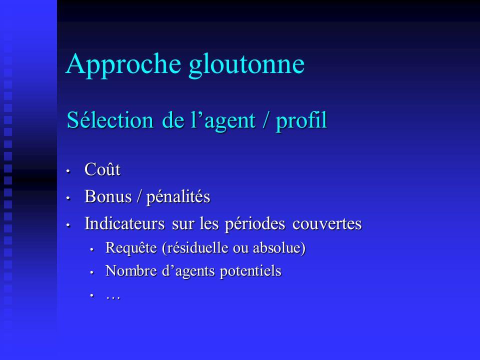 Approche gloutonne Sélection de l'agent / profil Coût
