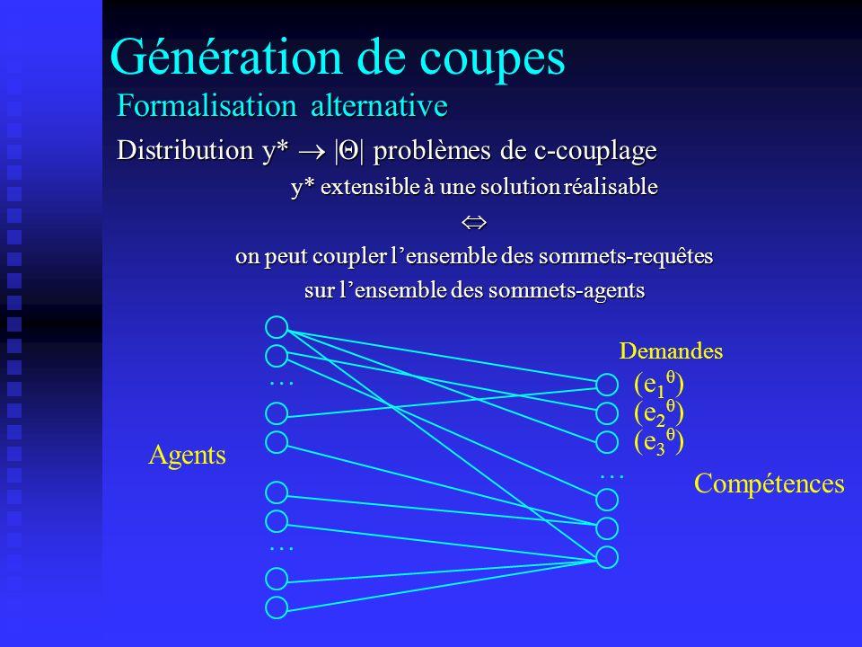 Génération de coupes Formalisation alternative