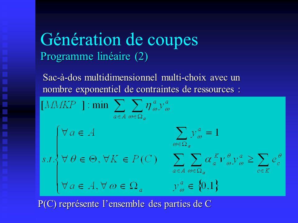 Génération de coupes Programme linéaire (2)