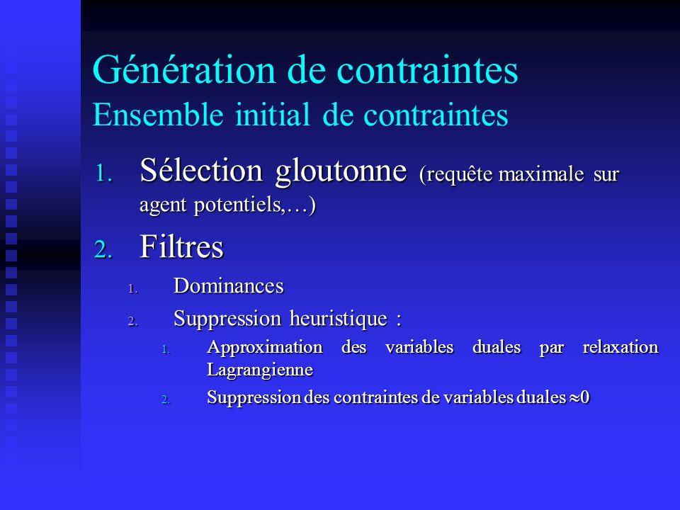 Génération de contraintes Ensemble initial de contraintes