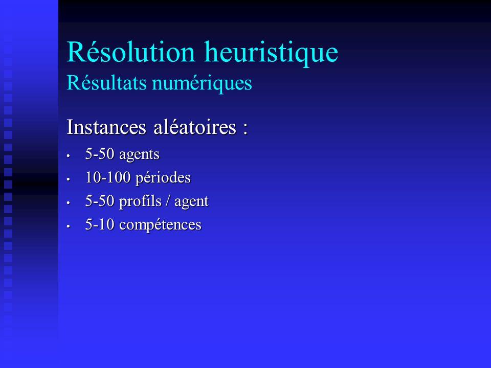 Résolution heuristique Résultats numériques