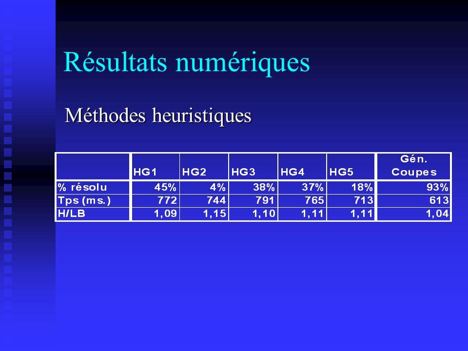 Résultats numériques Méthodes heuristiques
