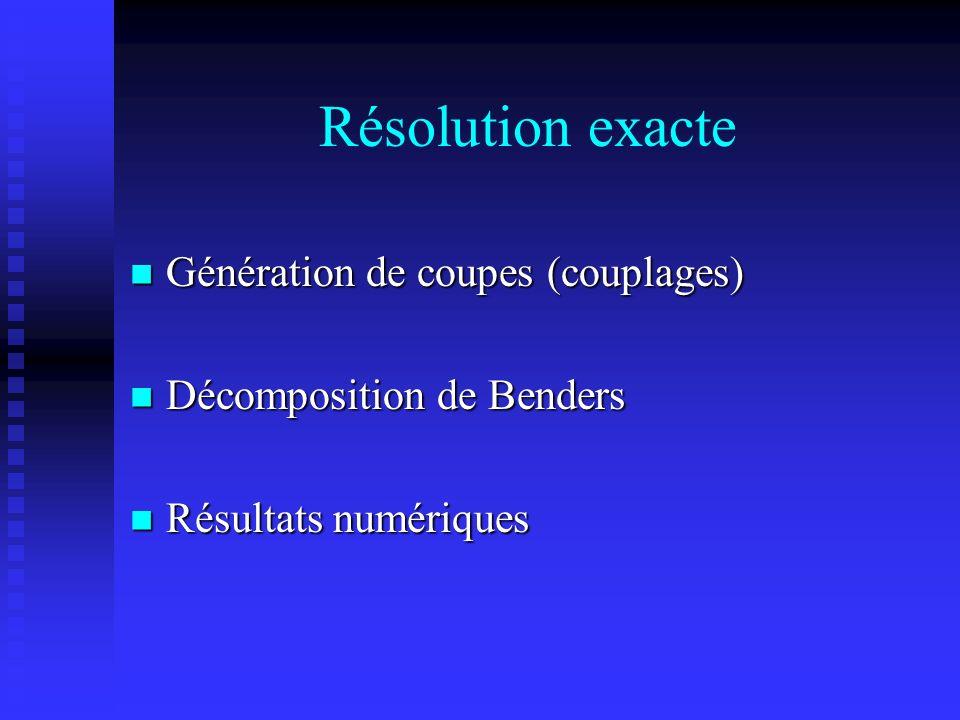 Résolution exacte Génération de coupes (couplages)