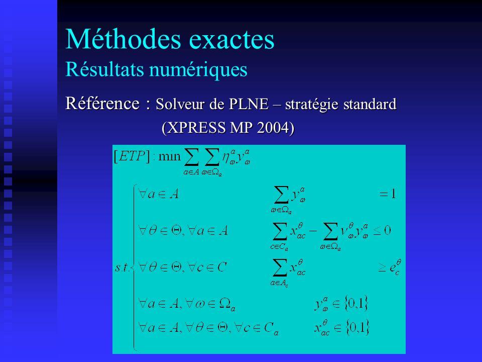 Méthodes exactes Résultats numériques