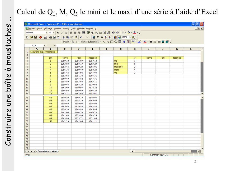 Calcul de Q1, M, Q3 le mini et le maxi d'une série à l'aide d'Excel