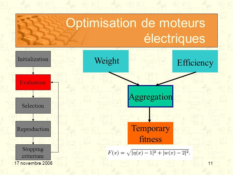 Optimisation de moteurs électriques