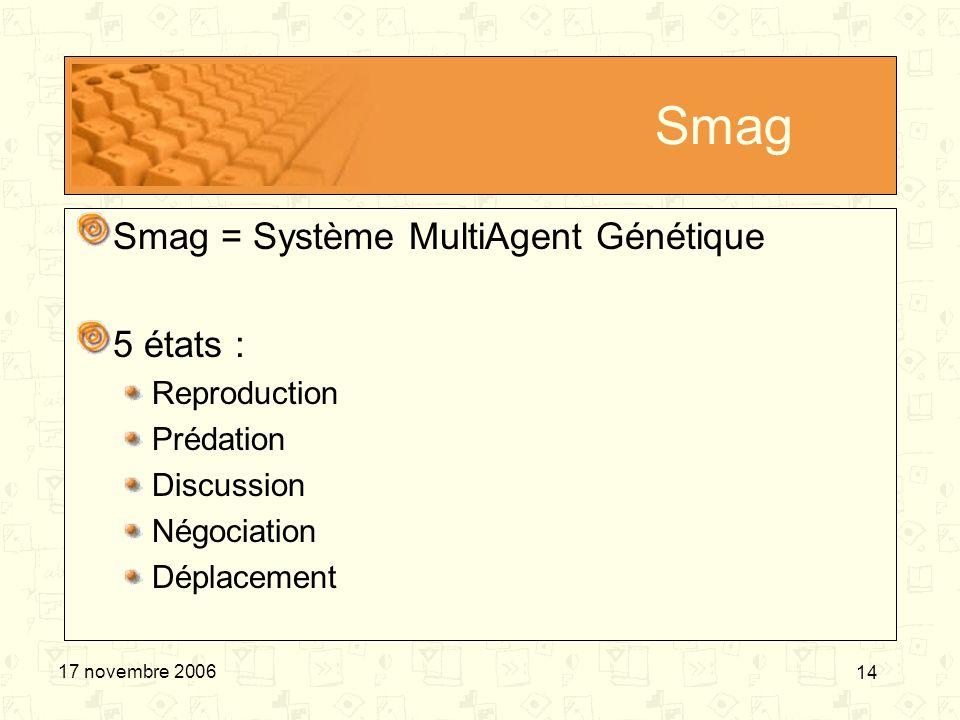 Smag Smag = Système MultiAgent Génétique 5 états : Reproduction