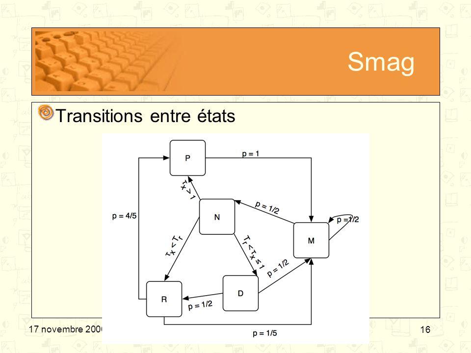 Smag Transitions entre états 17 novembre 2006