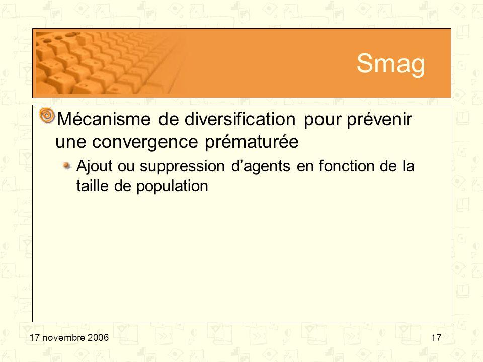 SmagMécanisme de diversification pour prévenir une convergence prématurée. Ajout ou suppression d'agents en fonction de la taille de population.