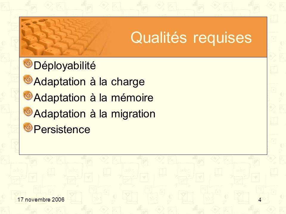 Qualités requises Déployabilité Adaptation à la charge