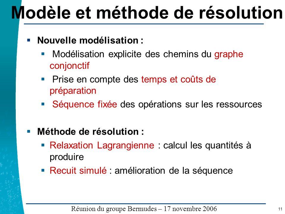 Modèle et méthode de résolution