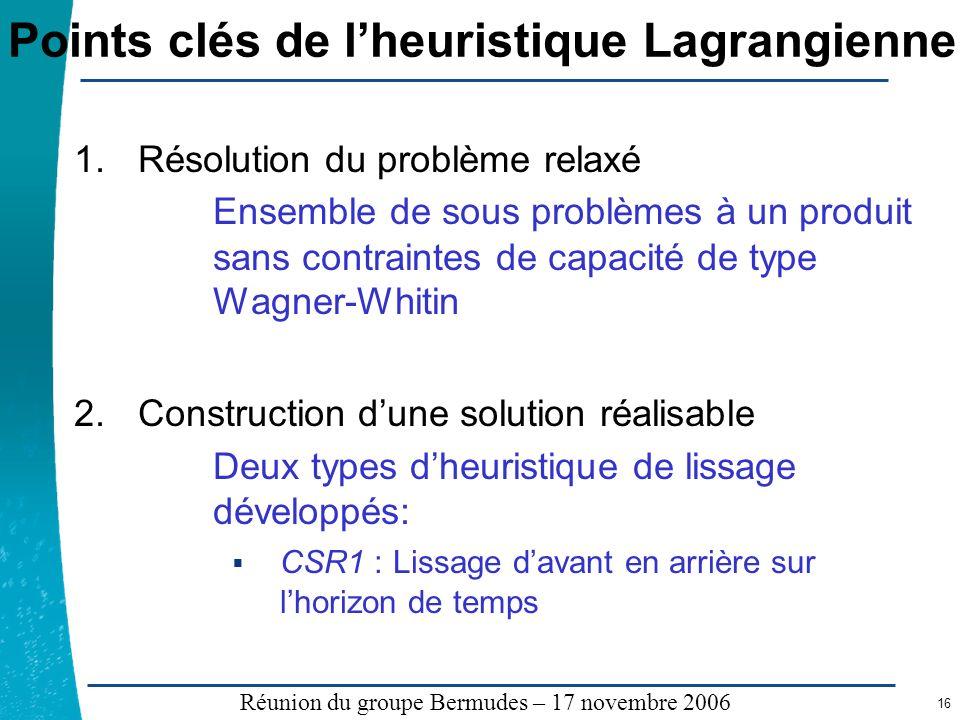 Points clés de l'heuristique Lagrangienne