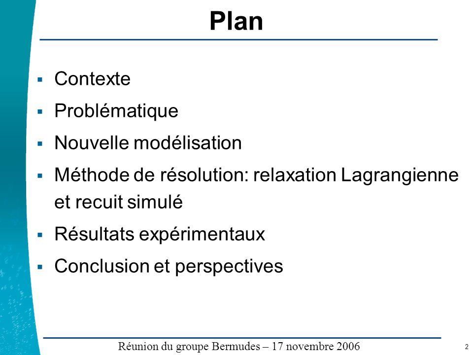 Plan Contexte Problématique Nouvelle modélisation