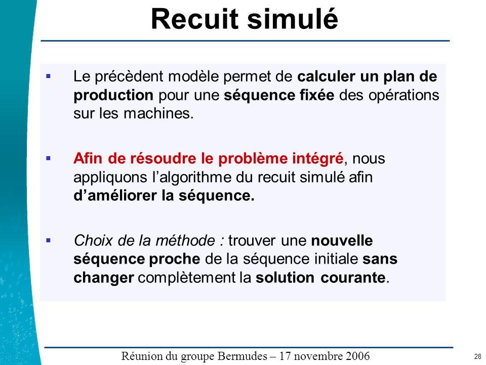Recuit simulé Le précèdent modèle permet de calculer un plan de production pour une séquence fixée des opérations sur les machines.