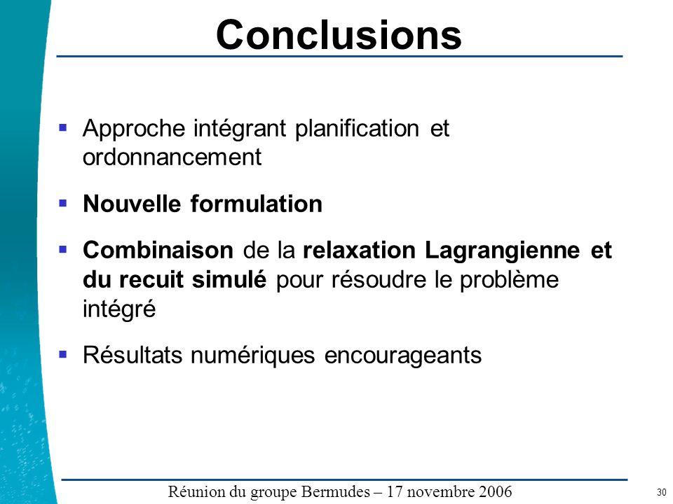 Conclusions Approche intégrant planification et ordonnancement