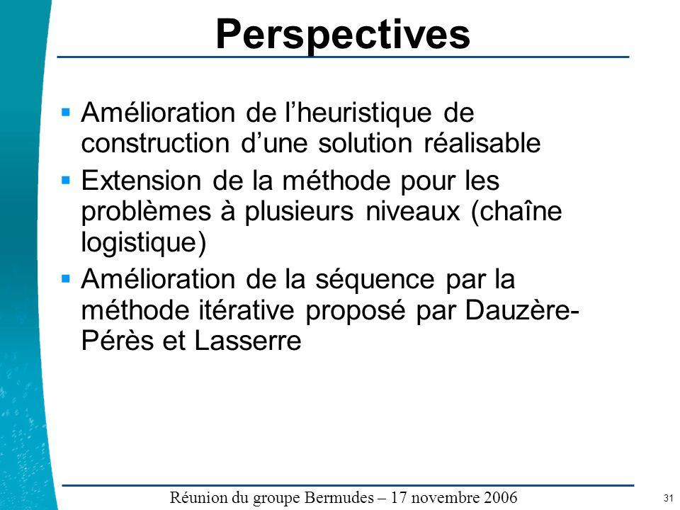Perspectives Amélioration de l'heuristique de construction d'une solution réalisable.