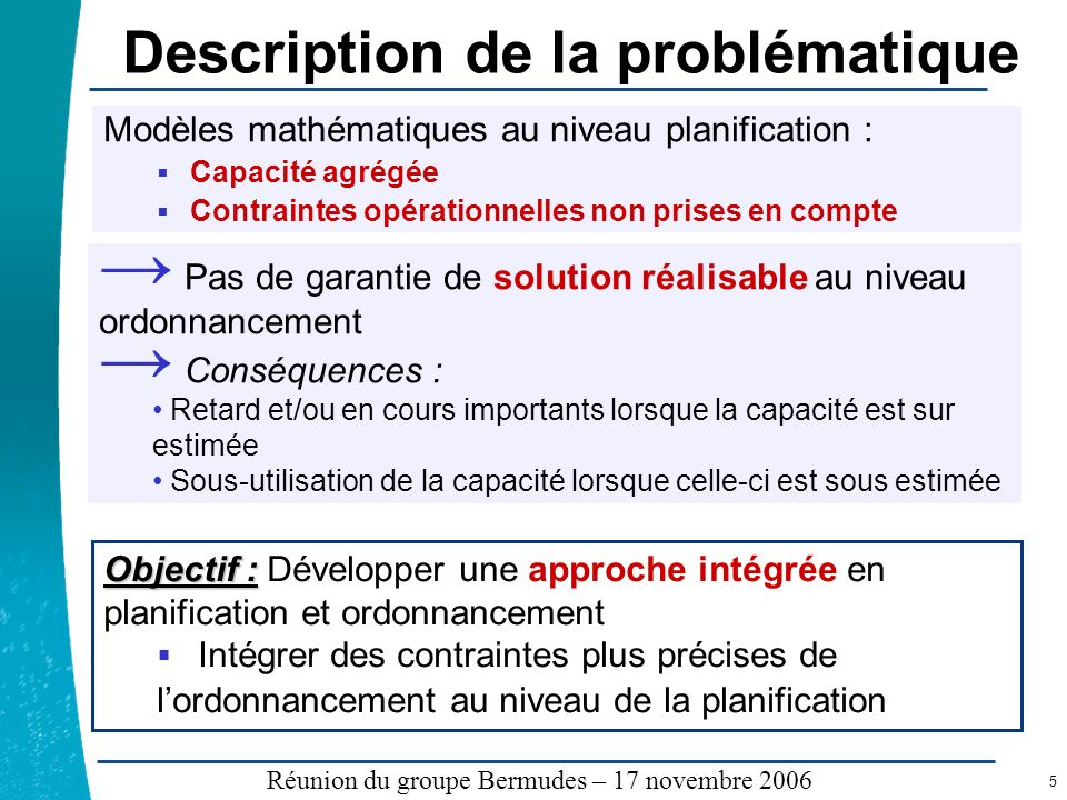Description de la problématique