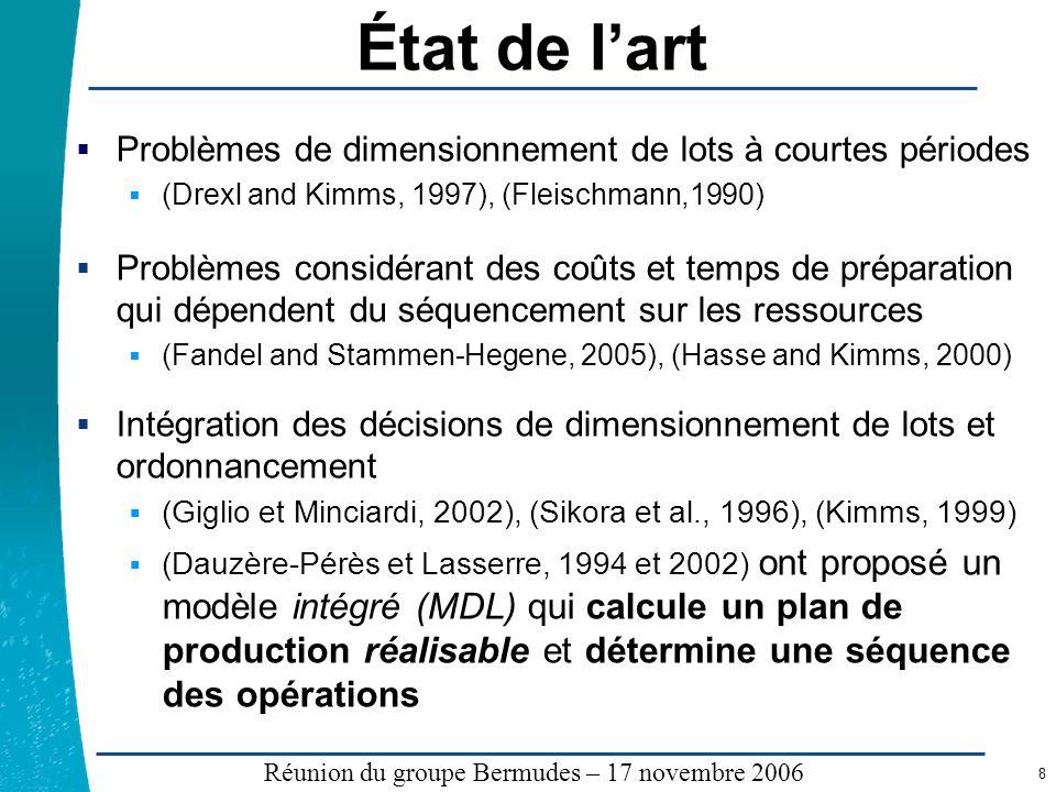 État de l'art Problèmes de dimensionnement de lots à courtes périodes
