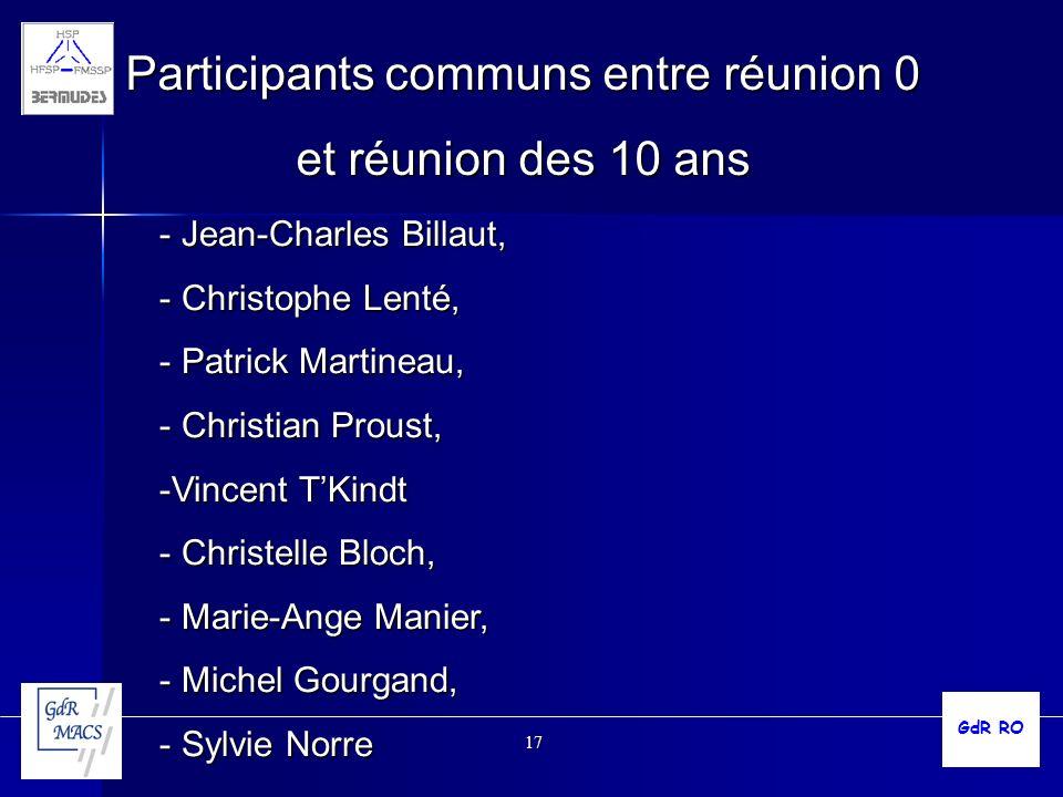 Participants communs entre réunion 0