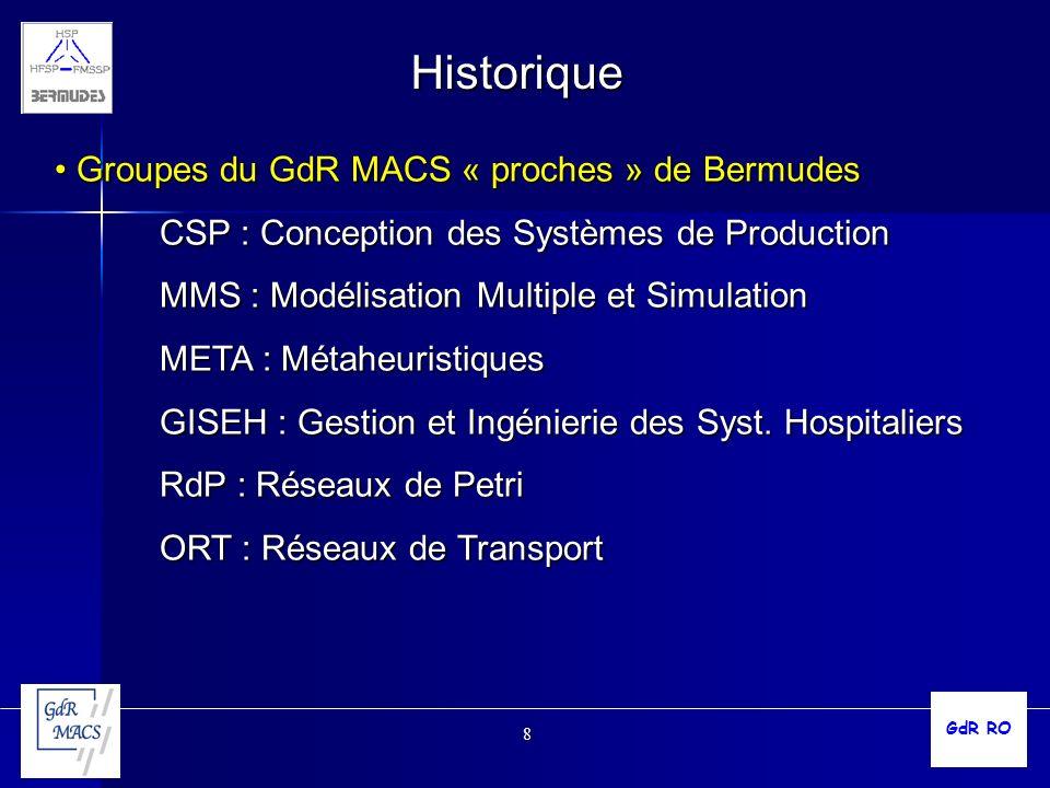 Historique Groupes du GdR MACS « proches » de Bermudes