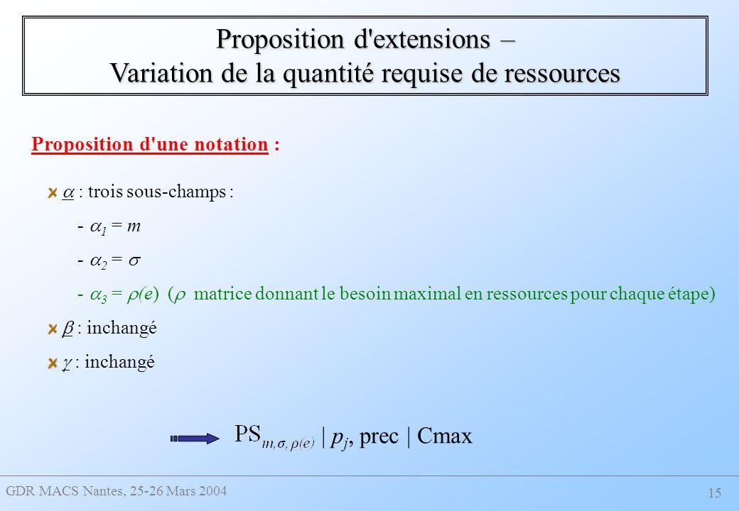 Proposition d extensions – Variation de la quantité requise de ressources