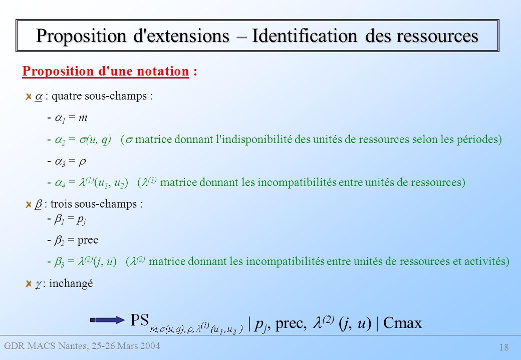 Proposition d extensions – Identification des ressources