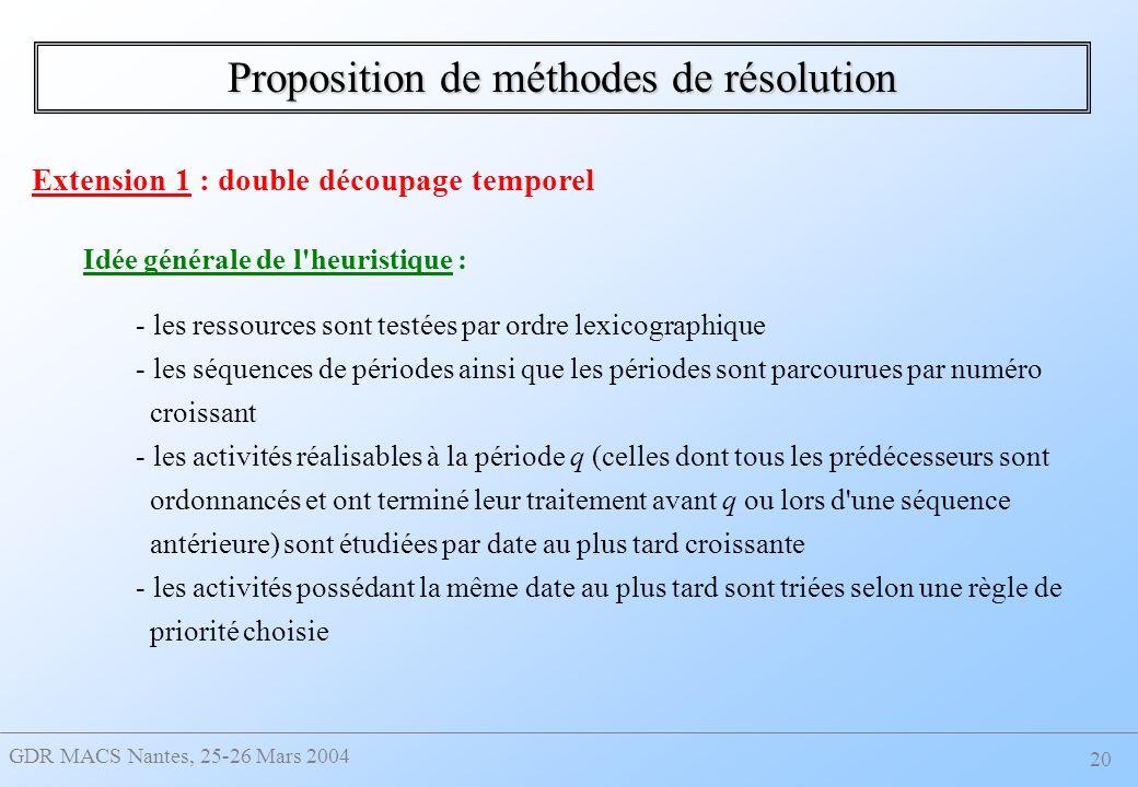 Proposition de méthodes de résolution