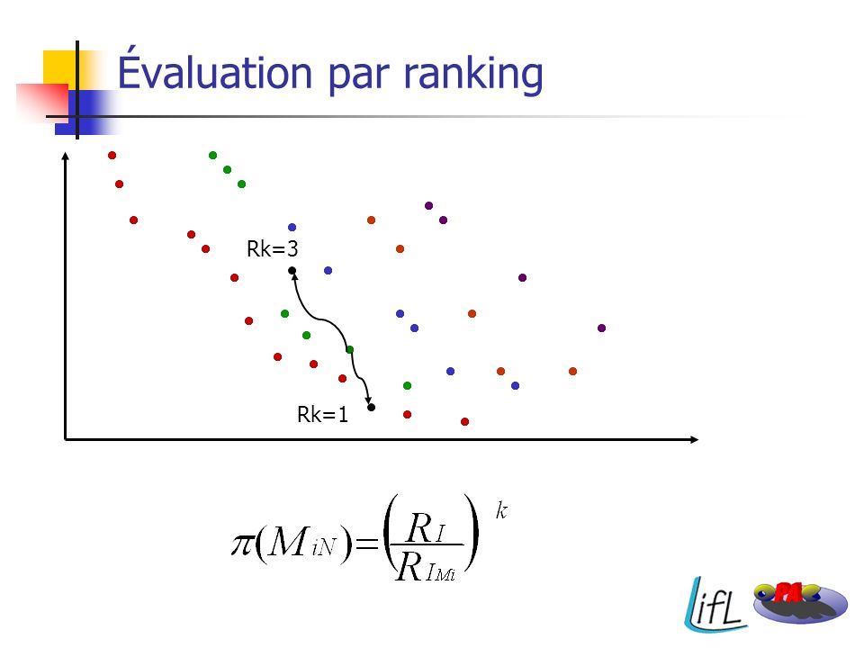 Évaluation par ranking