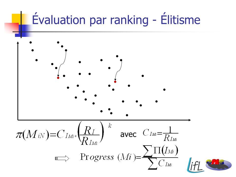 Évaluation par ranking - Élitisme