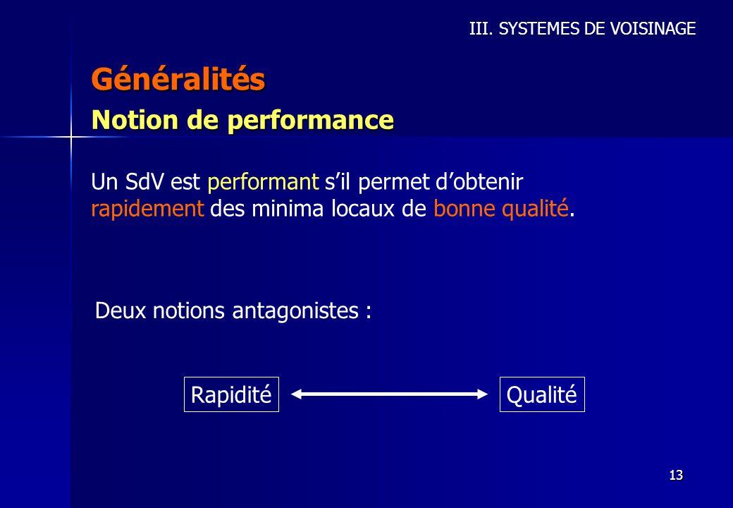 Généralités Notion de performance