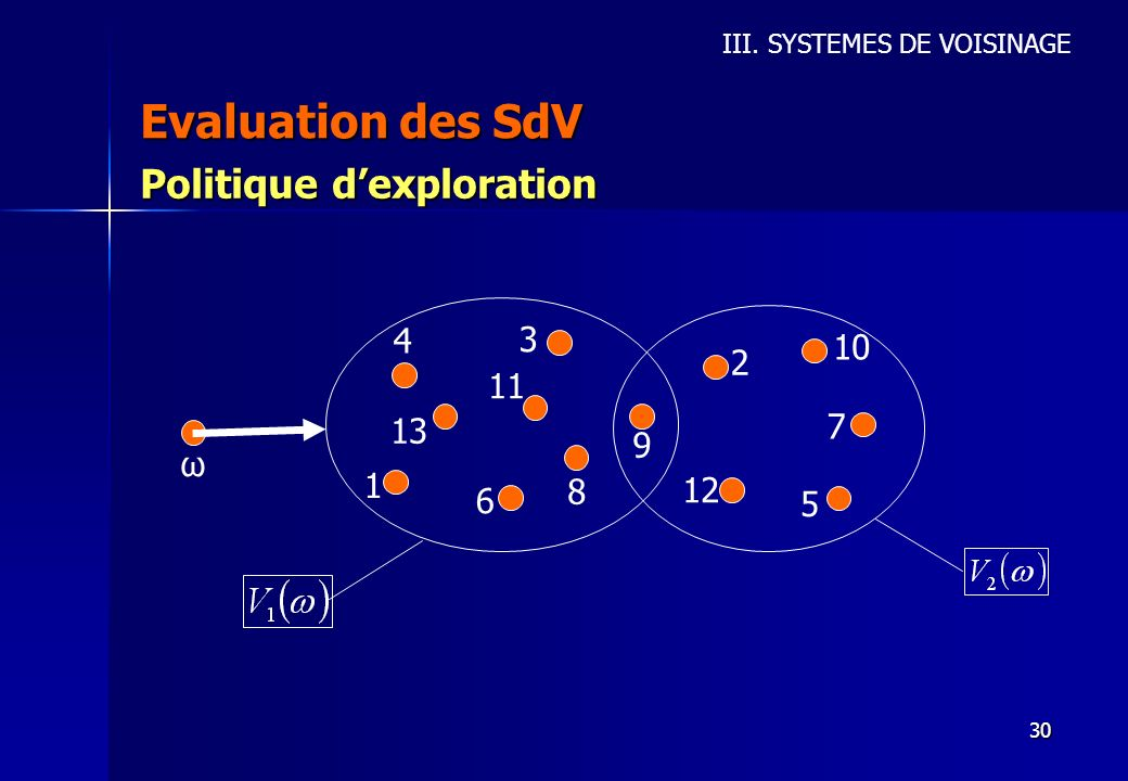 Evaluation des SdV Politique d'exploration 4 3 10 2 11 7 13 9 ω 1 8 12