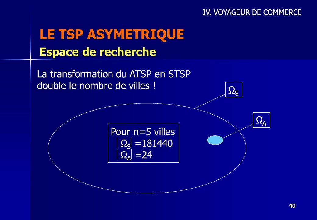 LE TSP ASYMETRIQUE Espace de recherche