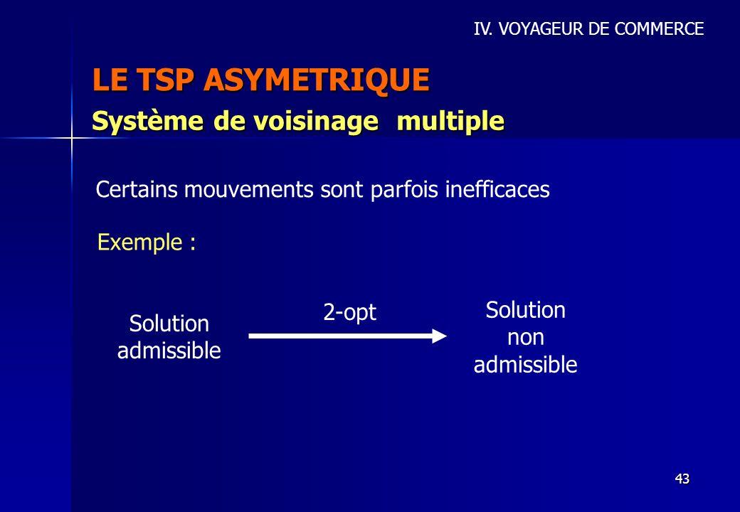 LE TSP ASYMETRIQUE Système de voisinage multiple