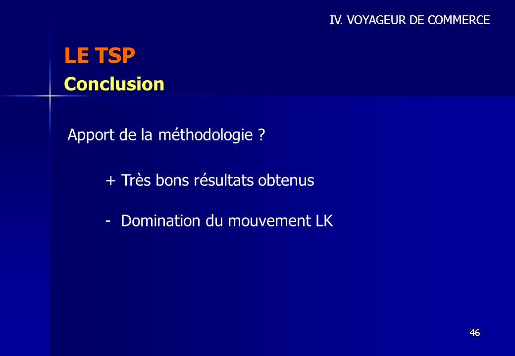 LE TSP Conclusion Apport de la méthodologie