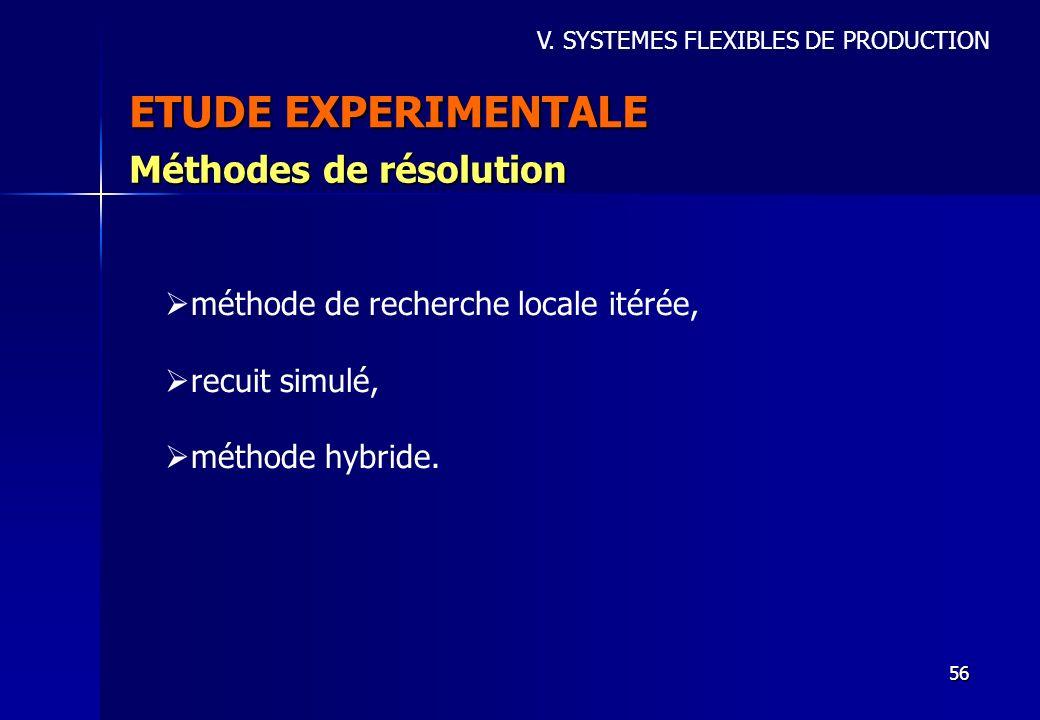 ETUDE EXPERIMENTALE Méthodes de résolution