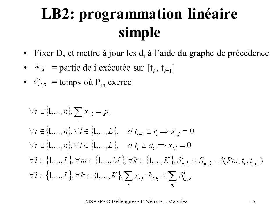 LB2: programmation linéaire simple
