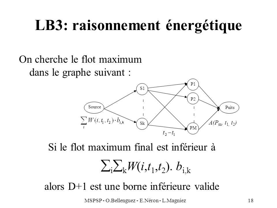 LB3: raisonnement énergétique